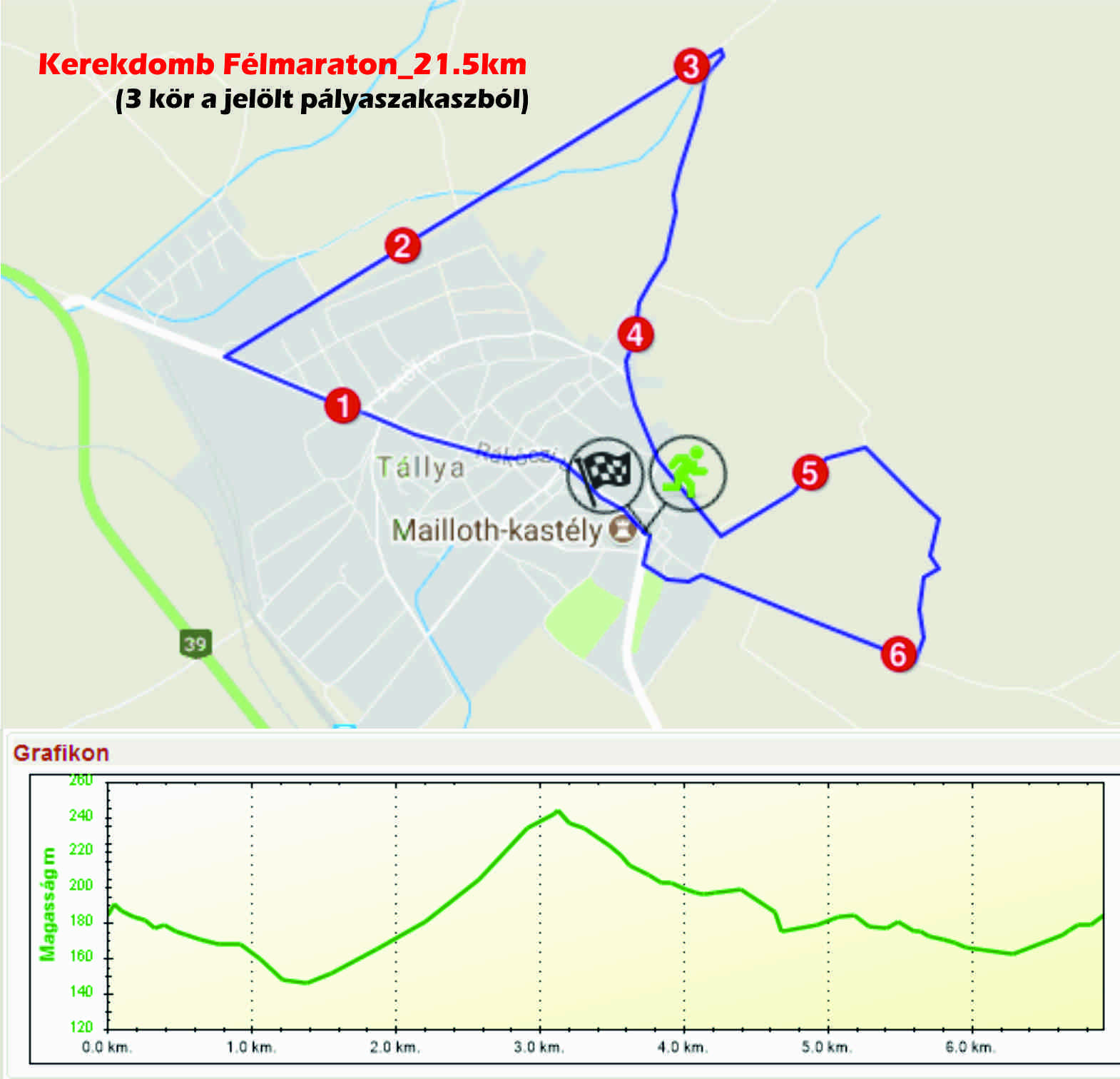 Kerekdomb félmaraton útvonal térkép