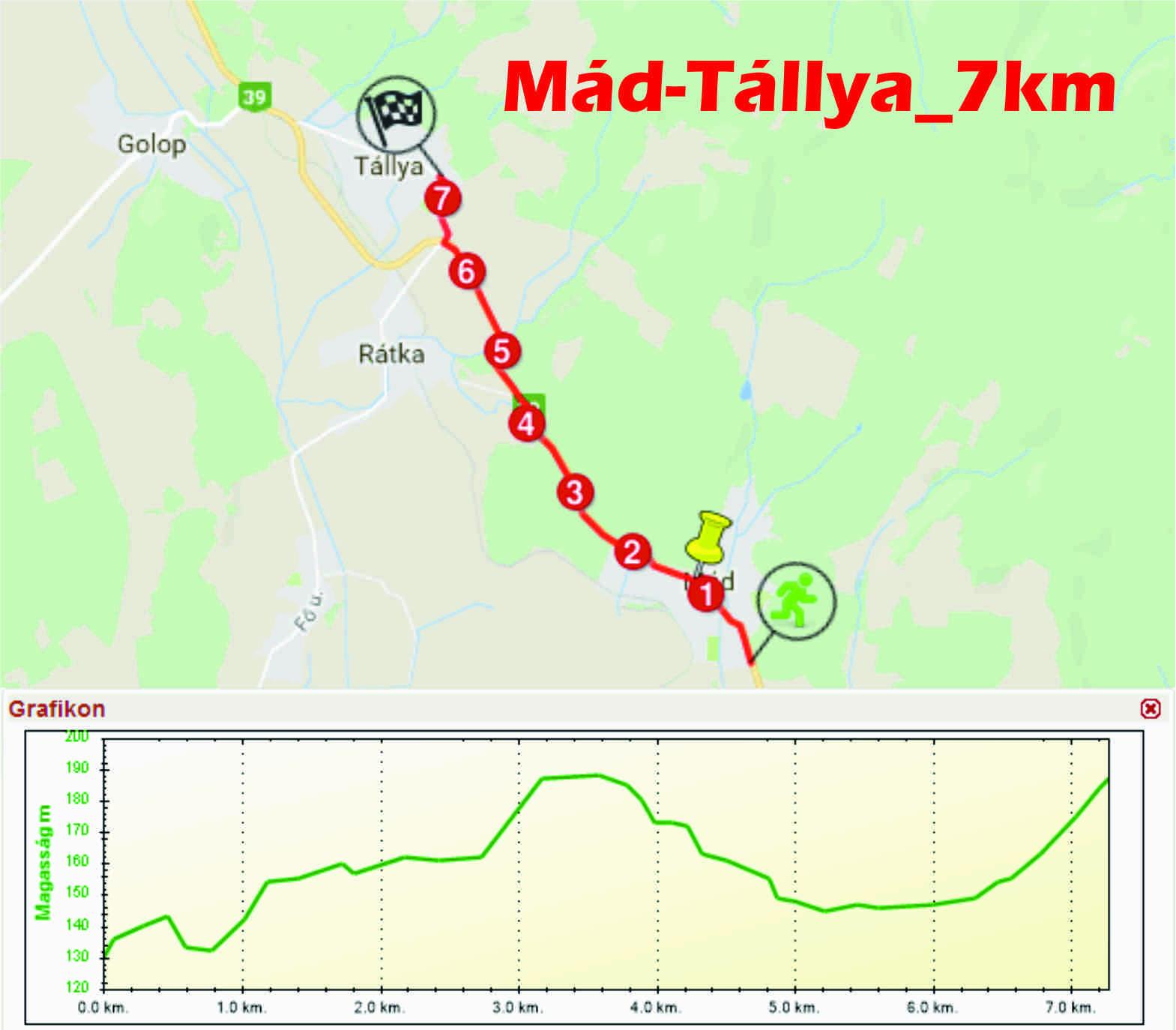 MÁD-TÁLLYA útvonal térkép